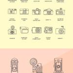 Stock Vector  – Vintage Cameras